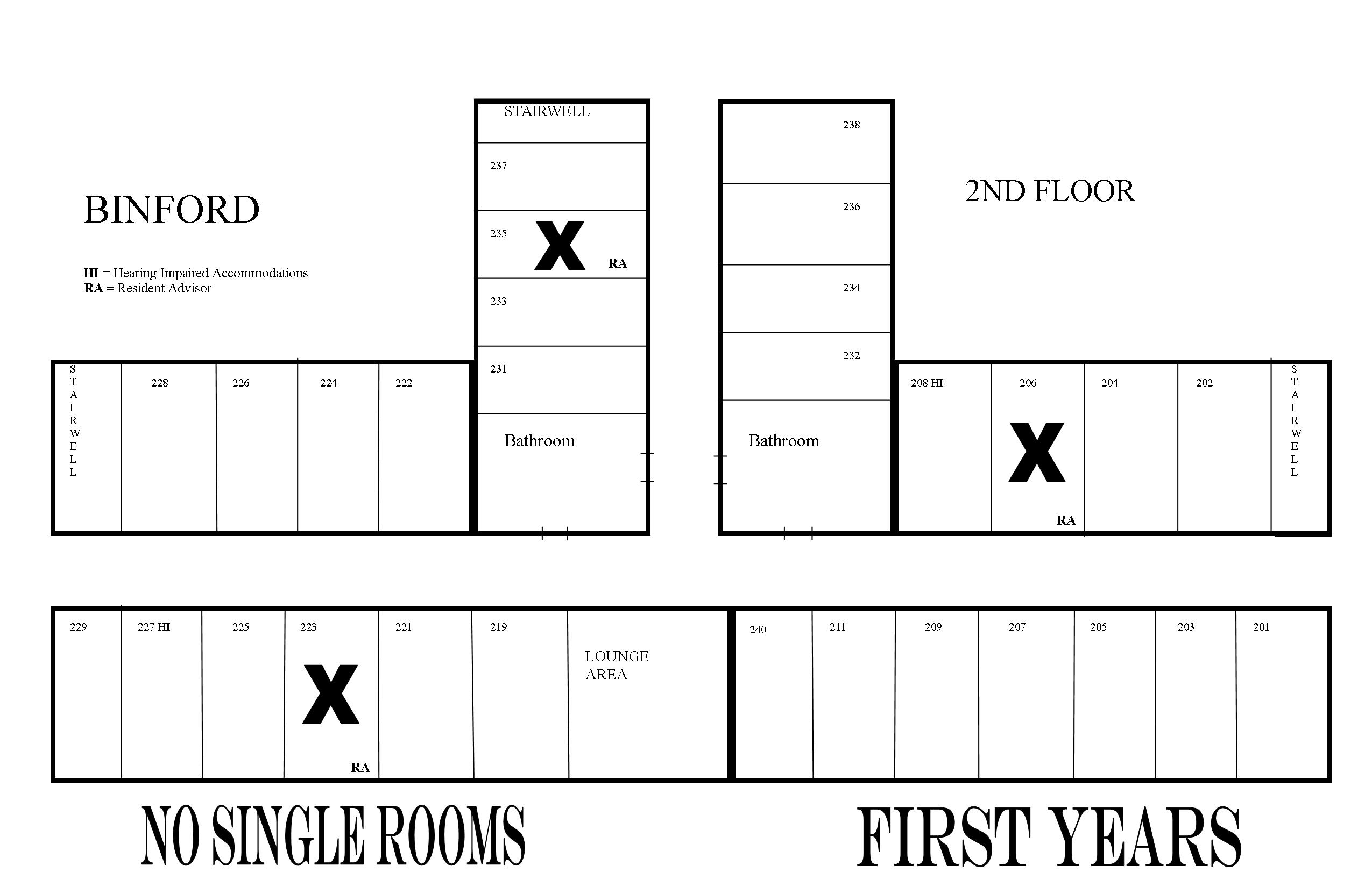 Binford Floor Plan